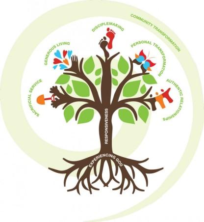 Tree-of-Discipleship-1000-768x836